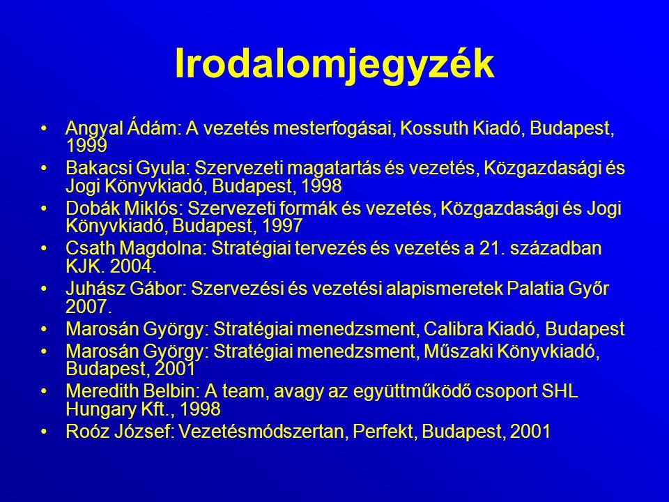 Irodalomjegyzék Angyal Ádám: A vezetés mesterfogásai, Kossuth Kiadó, Budapest, 1999.