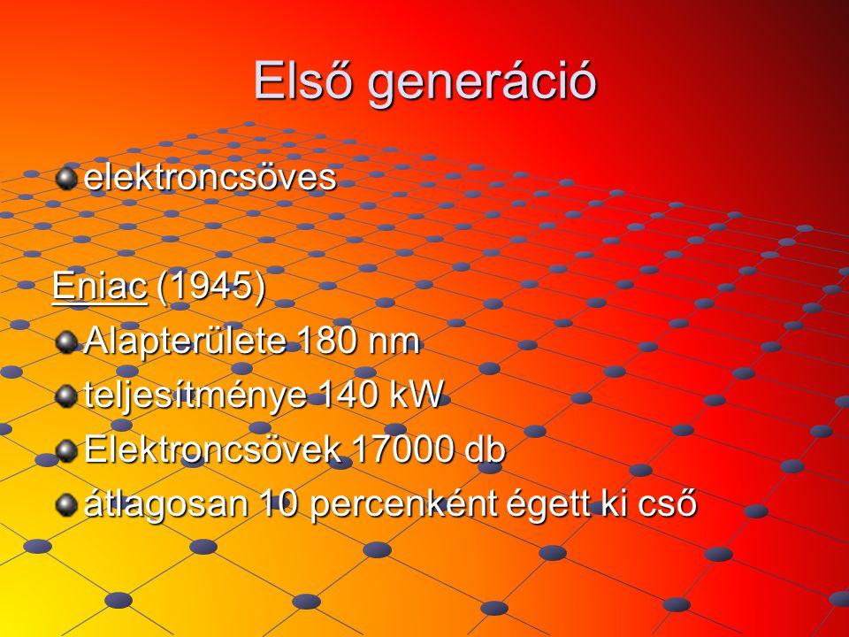 Első generáció elektroncsöves Eniac (1945) Alapterülete 180 nm