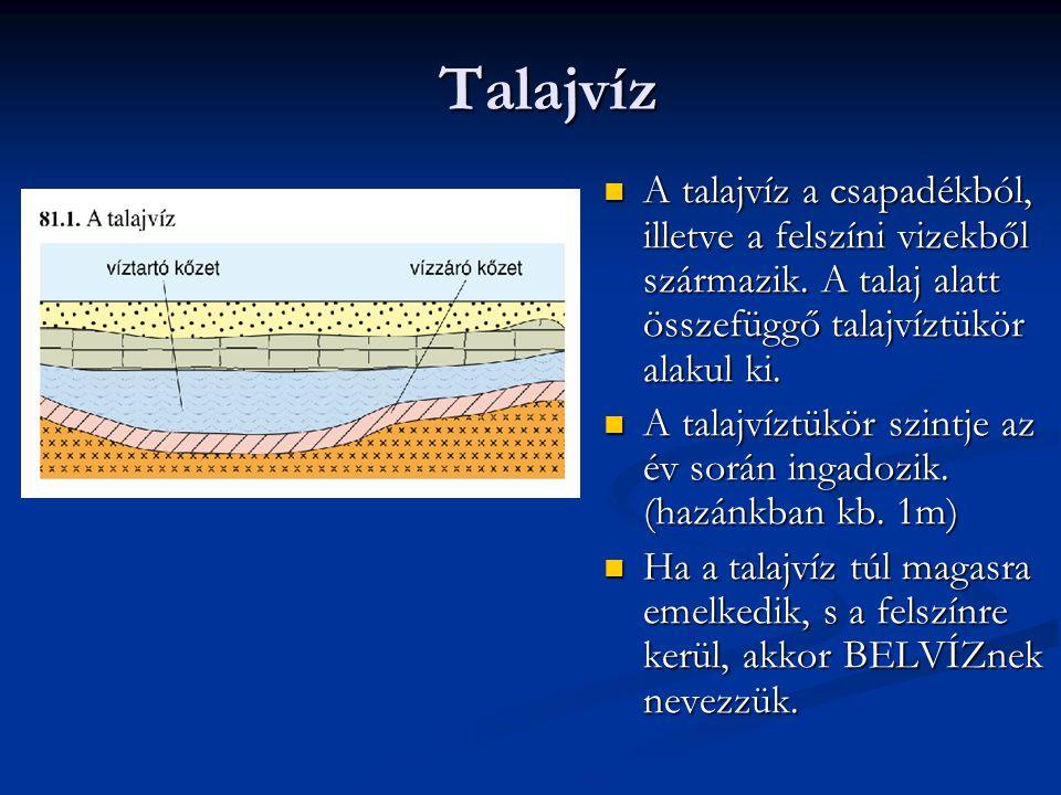 Talajvíz A talajvíz a csapadékból, illetve a felszíni vizekből származik. A talaj alatt összefüggő talajvíztükör alakul ki.