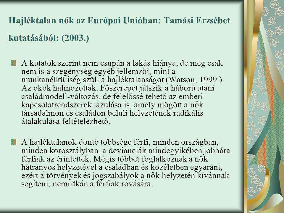 Hajléktalan nők az Európai Unióban: Tamási Erzsébet kutatásából: (2003