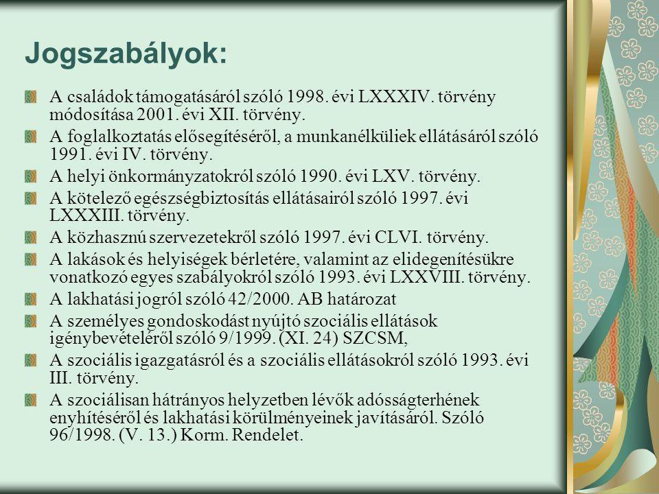 Jogszabályok: A családok támogatásáról szóló 1998. évi LXXXIV. törvény módosítása 2001. évi XII. törvény.