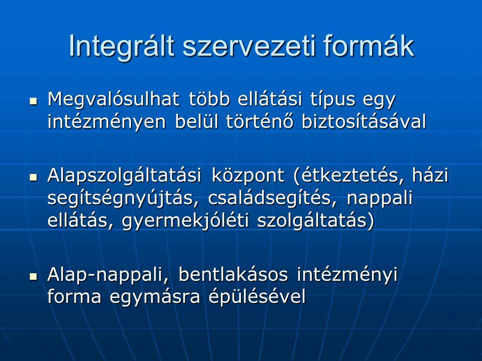 Integrált szervezeti formák