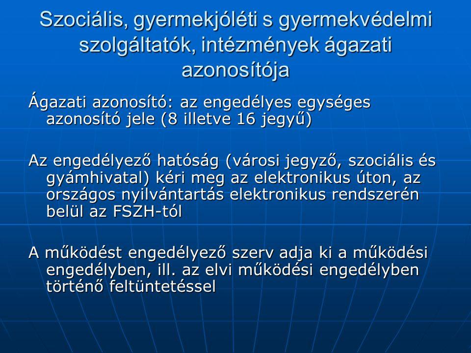 Szociális, gyermekjóléti s gyermekvédelmi szolgáltatók, intézmények ágazati azonosítója