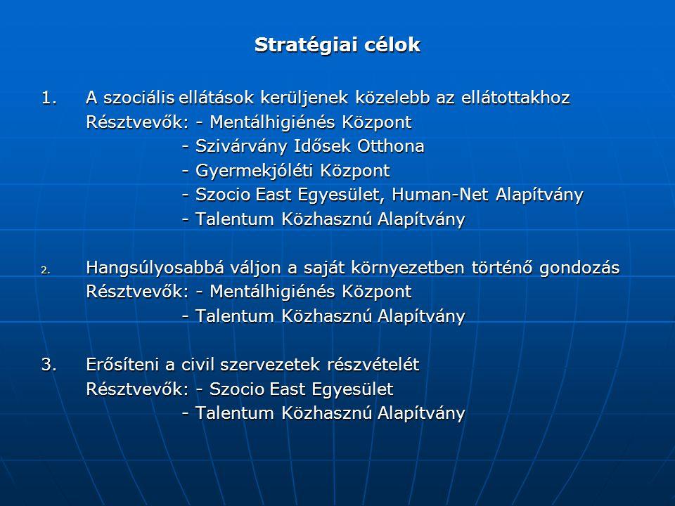 Stratégiai célok 1. A szociális ellátások kerüljenek közelebb az ellátottakhoz. Résztvevők: - Mentálhigiénés Központ.
