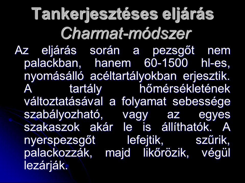 Tankerjesztéses eljárás Charmat-módszer