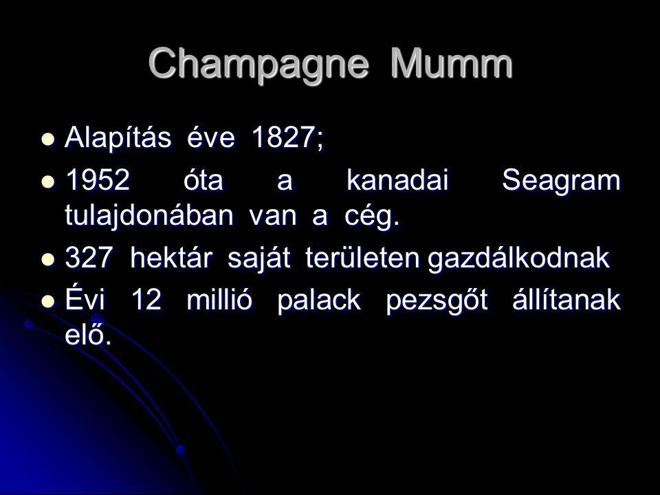 Champagne Mumm Alapítás éve 1827;