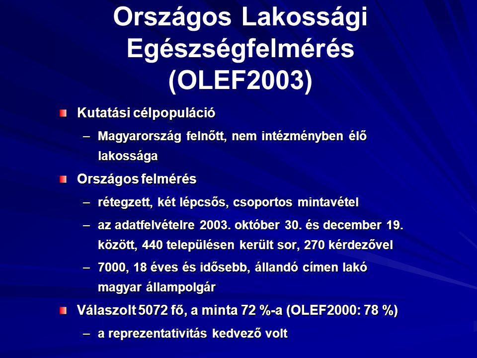 Országos Lakossági Egészségfelmérés (OLEF2003)