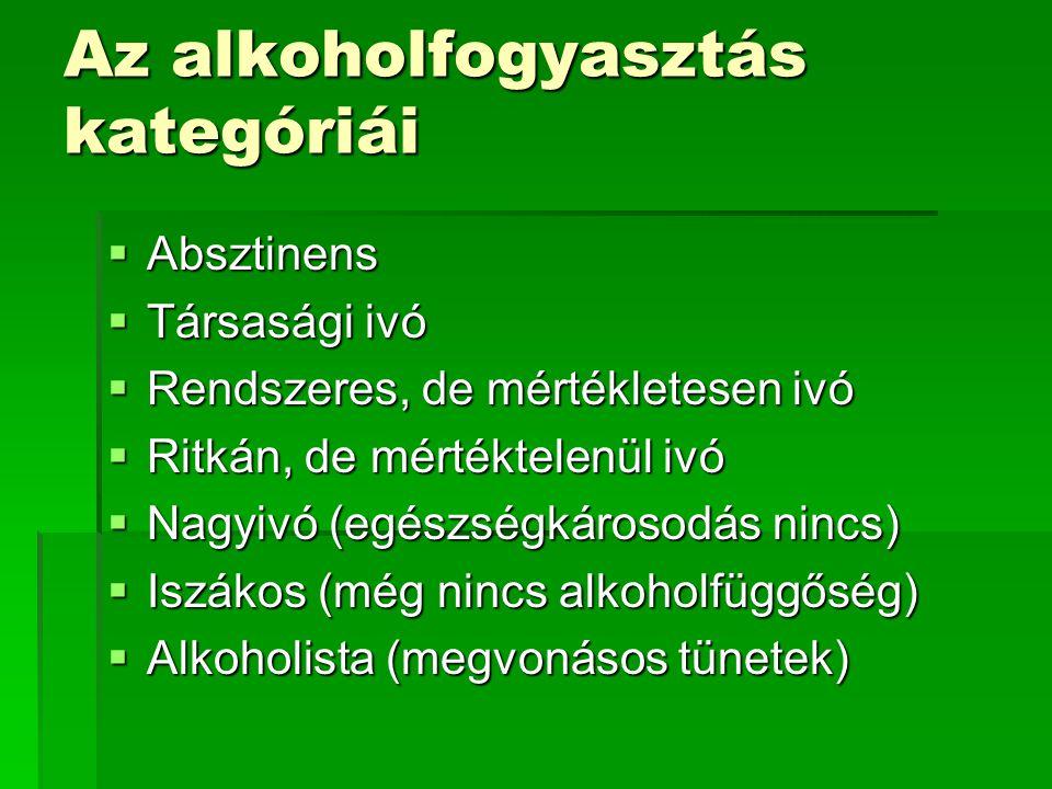 Az alkoholfogyasztás kategóriái