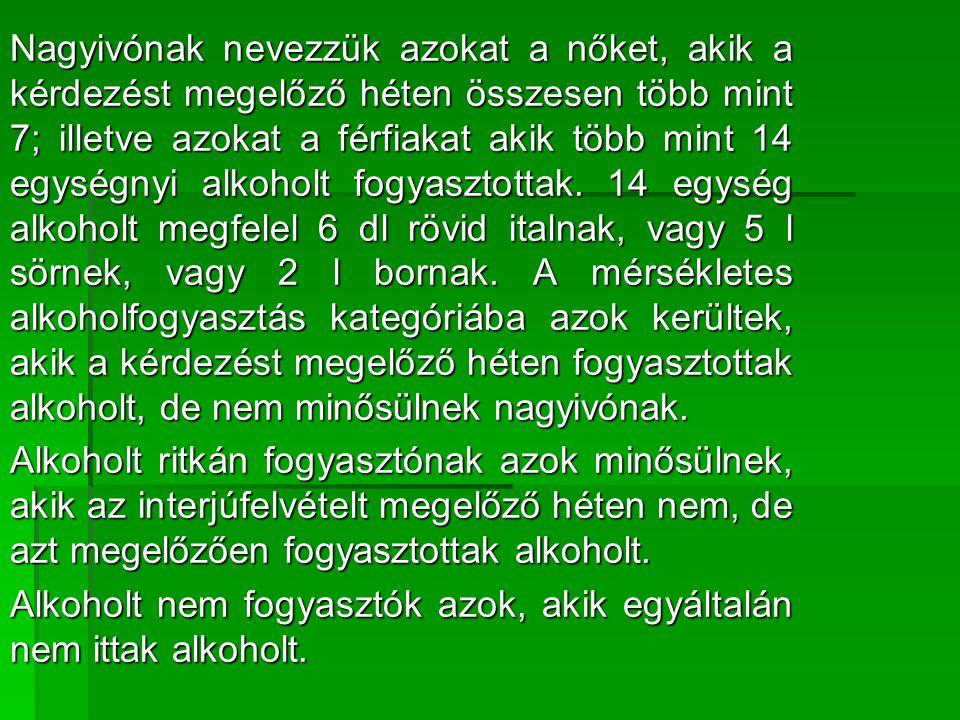 Nagyivónak nevezzük azokat a nőket, akik a kérdezést megelőző héten összesen több mint 7; illetve azokat a férfiakat akik több mint 14 egységnyi alkoholt fogyasztottak. 14 egység alkoholt megfelel 6 dl rövid italnak, vagy 5 l sörnek, vagy 2 l bornak. A mérsékletes alkoholfogyasztás kategóriába azok kerültek, akik a kérdezést megelőző héten fogyasztottak alkoholt, de nem minősülnek nagyivónak.