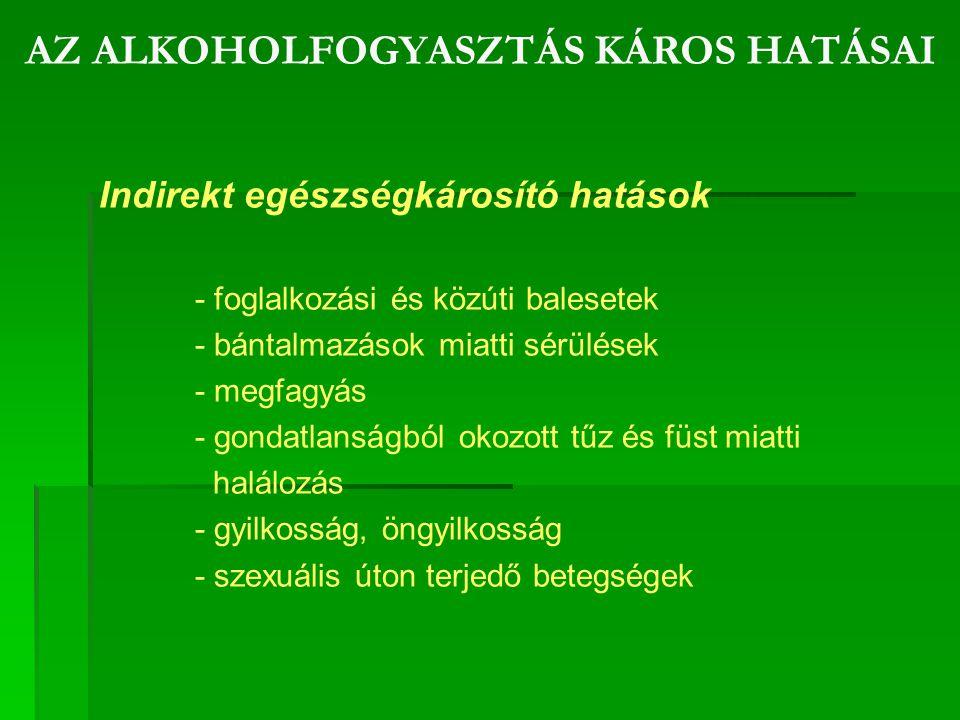 AZ ALKOHOLFOGYASZTÁS KÁROS HATÁSAI
