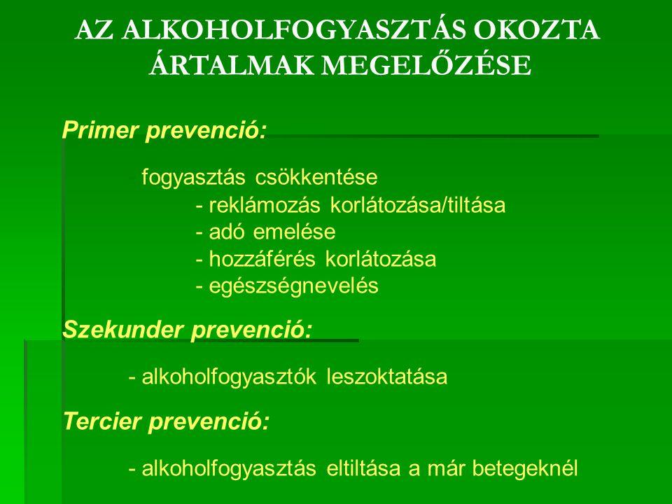 AZ ALKOHOLFOGYASZTÁS OKOZTA