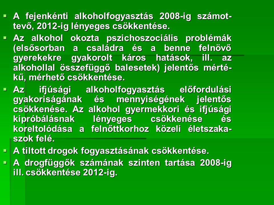 A fejenkénti alkoholfogyasztás 2008-ig számot-tevő, 2012-ig lényeges csökkentése.