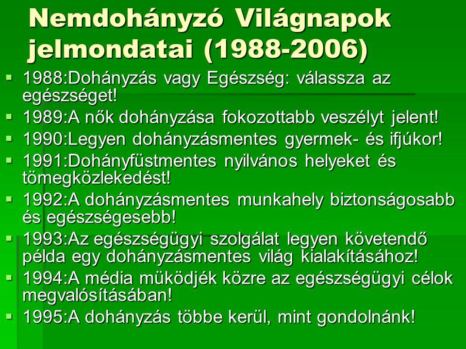 Nemdohányzó Világnapok jelmondatai (1988-2006)