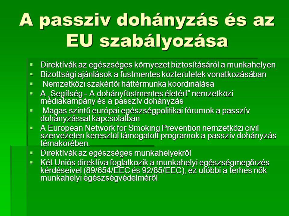 A passziv dohányzás és az EU szabályozása