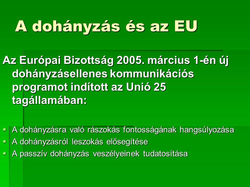 A dohányzás és az EU Az Európai Bizottság 2005. március 1-én új dohányzásellenes kommunikációs programot indított az Unió 25 tagállamában: