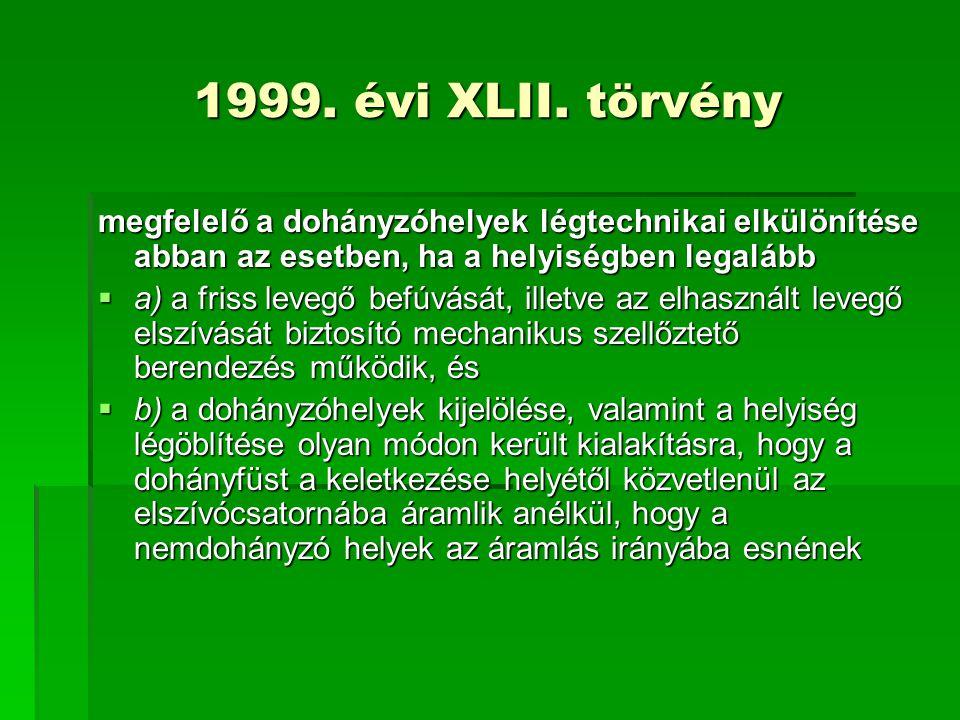 1999. évi XLII. törvény megfelelő a dohányzóhelyek légtechnikai elkülönítése abban az esetben, ha a helyiségben legalább.