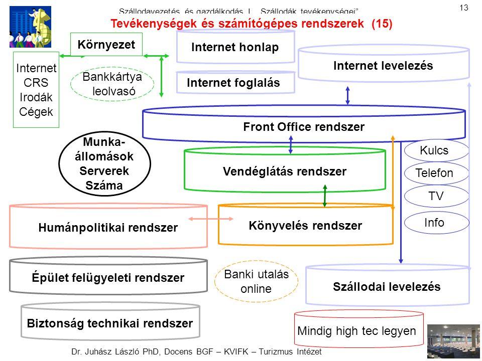 Tevékenységek és számítógépes rendszerek (15)