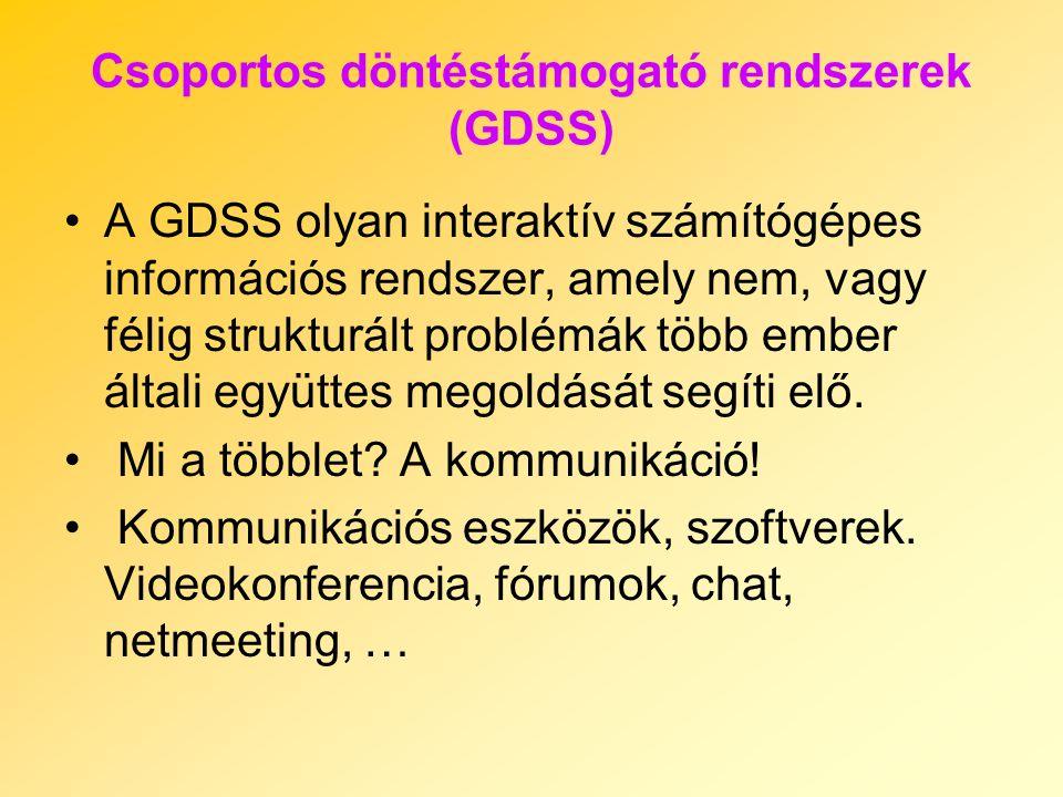 Csoportos döntéstámogató rendszerek (GDSS)
