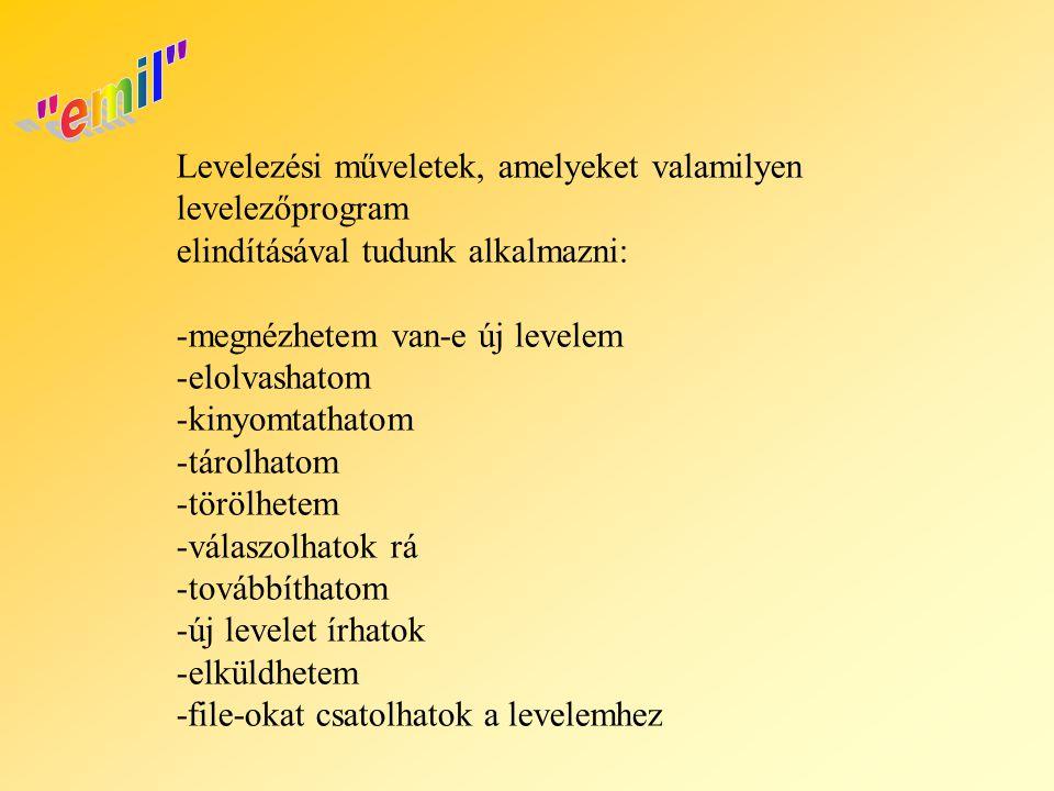 emil Levelezési műveletek, amelyeket valamilyen levelezőprogram