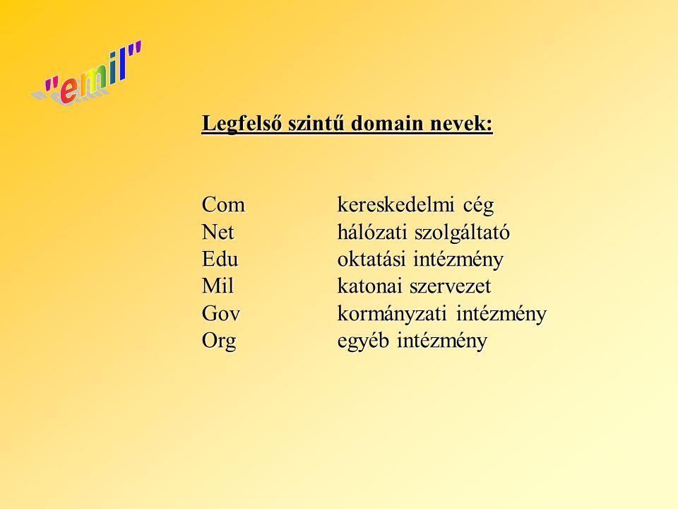 emil Legfelső szintű domain nevek: Com kereskedelmi cég