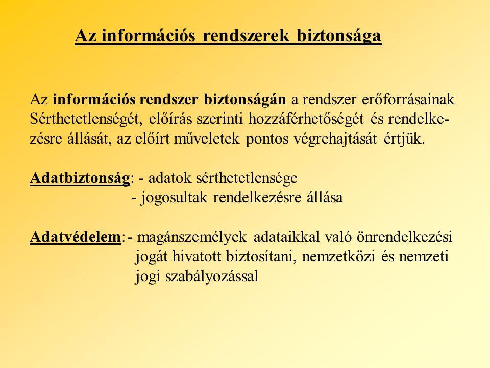 Az információs rendszerek biztonsága