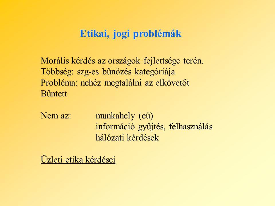 Etikai, jogi problémák Morális kérdés az országok fejlettsége terén.