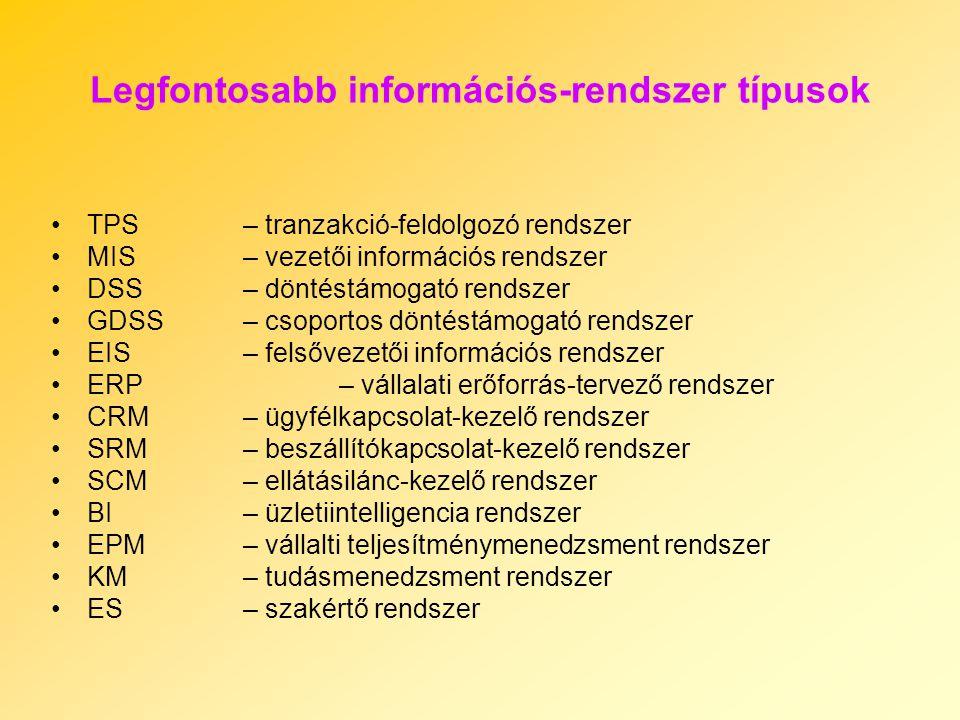 Legfontosabb információs-rendszer típusok