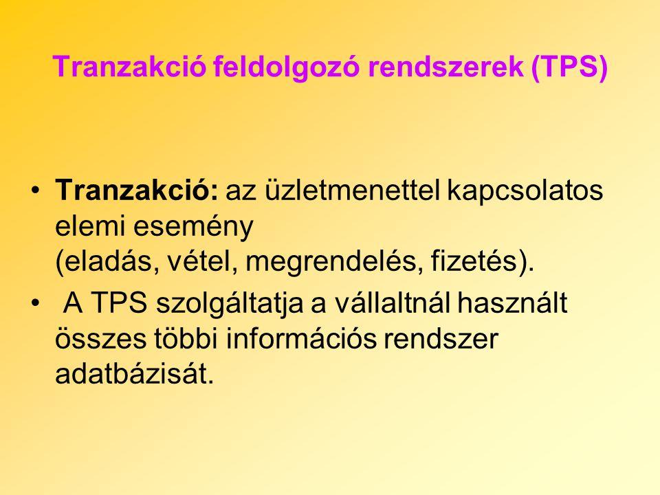 Tranzakció feldolgozó rendszerek (TPS)