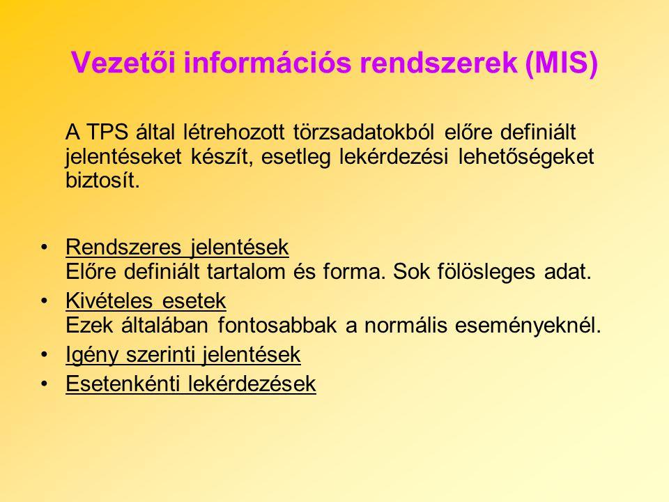Vezetői információs rendszerek (MIS)