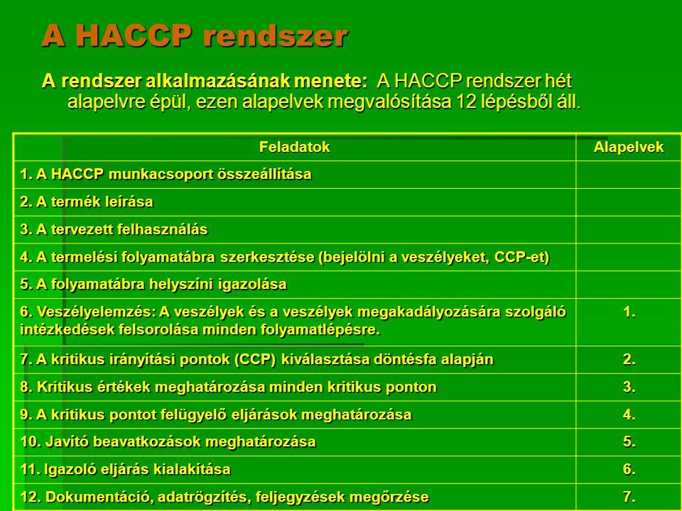 A HACCP rendszer A rendszer alkalmazásának menete: A HACCP rendszer hét alapelvre épül, ezen alapelvek megvalósítása 12 lépésből áll.