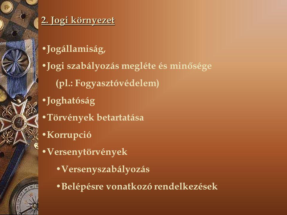 2. Jogi környezet Jogállamiság, Jogi szabályozás megléte és minősége. (pl.: Fogyasztóvédelem) Joghatóság.