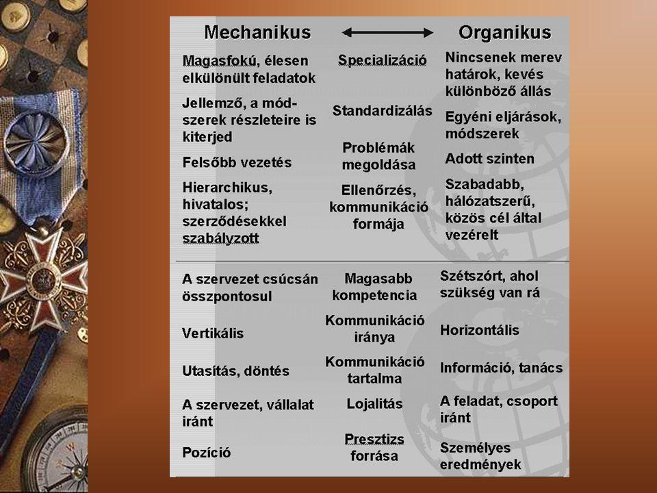 Organikus szervezet jellemzői