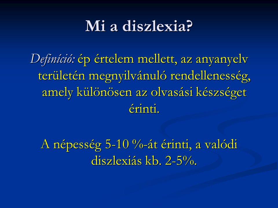 A népesség 5-10 %-át érinti, a valódi diszlexiás kb. 2-5%.