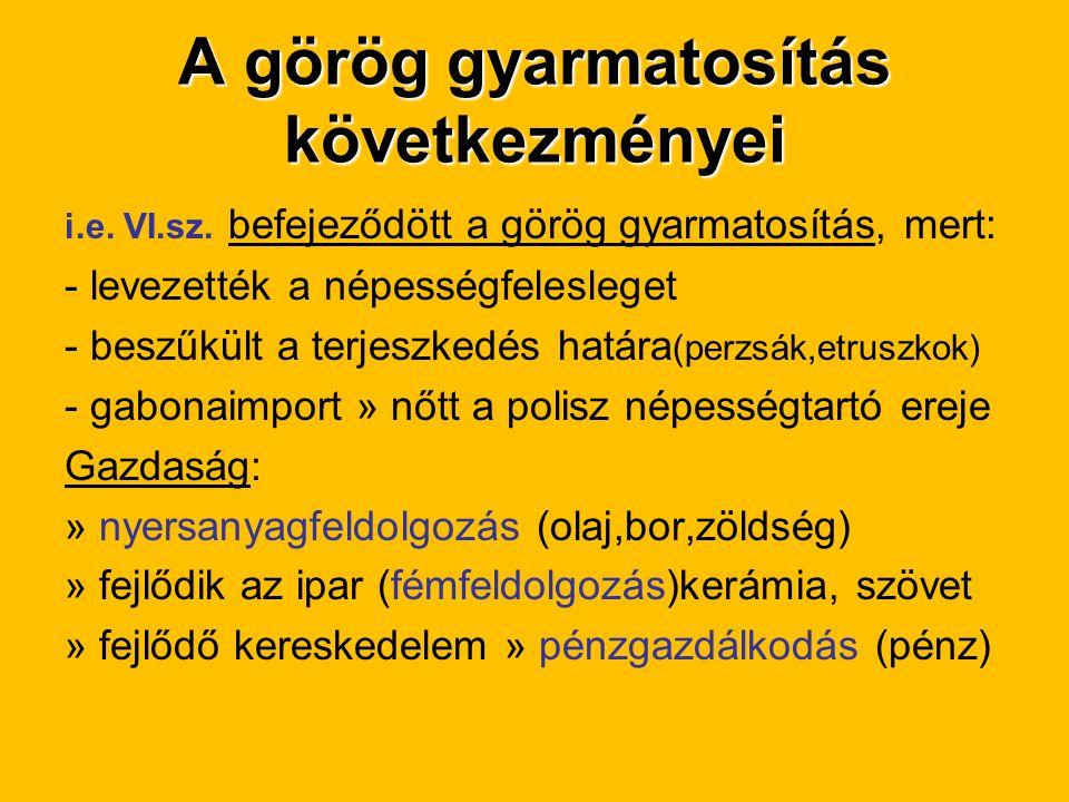 A görög gyarmatosítás következményei