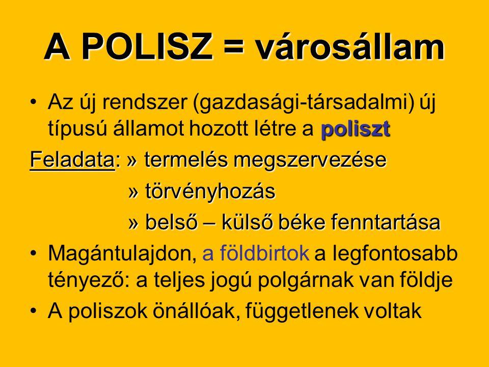 A POLISZ = városállam Az új rendszer (gazdasági-társadalmi) új típusú államot hozott létre a poliszt.