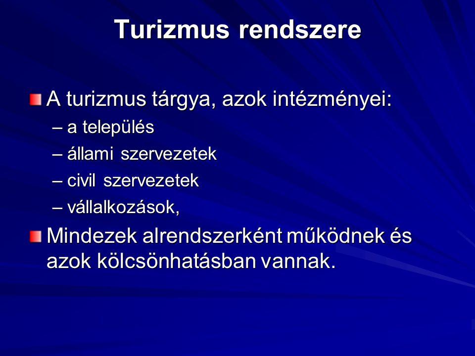 Turizmus rendszere A turizmus tárgya, azok intézményei: