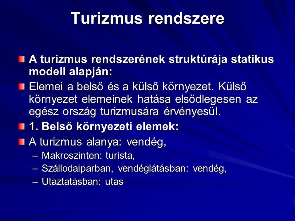 Turizmus rendszere A turizmus rendszerének struktúrája statikus modell alapján: