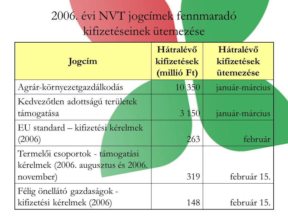 2006. évi NVT jogcímek fennmaradó kifizetéseinek ütemezése