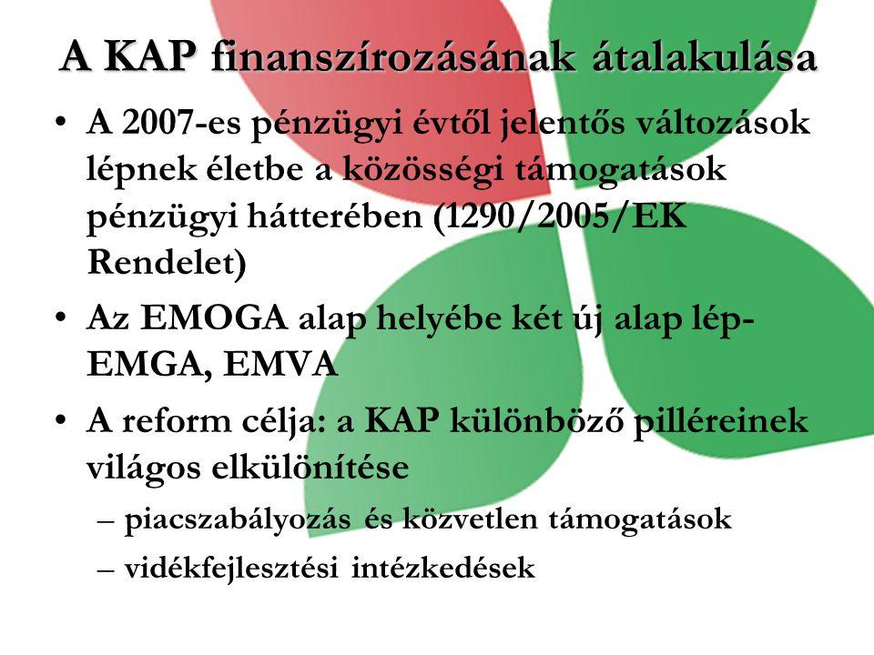 A KAP finanszírozásának átalakulása