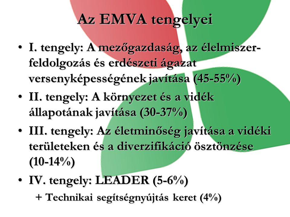 Az EMVA tengelyei I. tengely: A mezőgazdaság, az élelmiszer-feldolgozás és erdészeti ágazat versenyképességének javítása (45-55%)