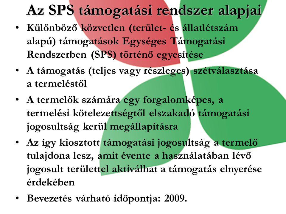 Az SPS támogatási rendszer alapjai