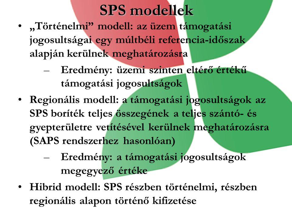 """SPS modellek """"Történelmi modell: az üzem támogatási jogosultságai egy múltbéli referencia-időszak alapján kerülnek meghatározásra."""