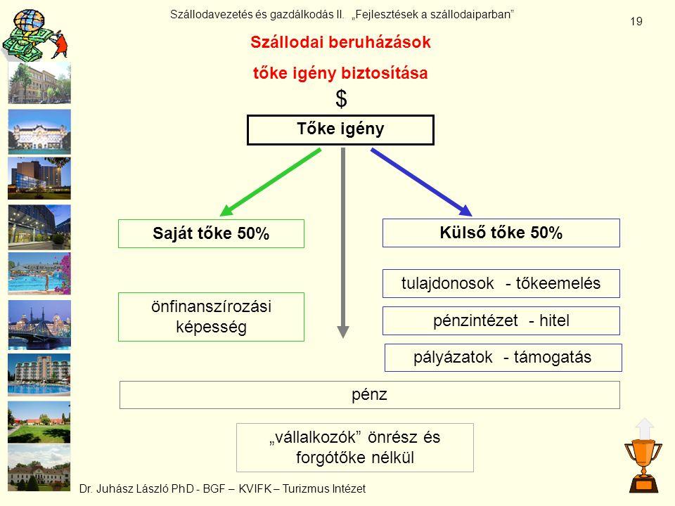 Szállodai beruházások tőke igény biztosítása