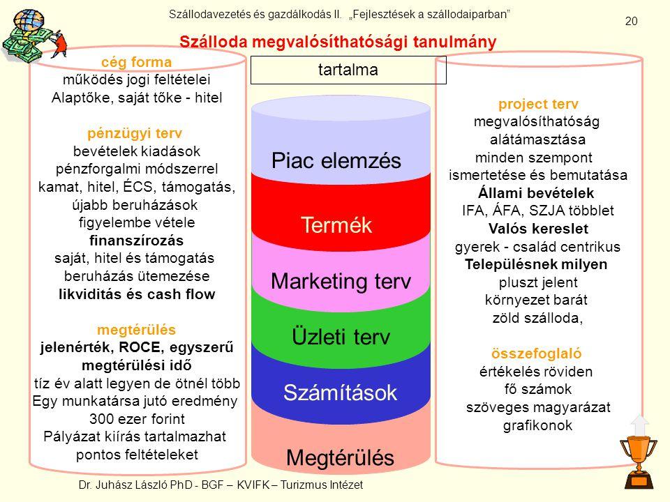 Piac elemzés Termék Marketing terv Üzleti terv Számítások Megtérülés