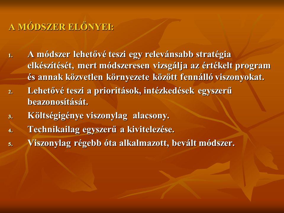 A MÓDSZER ELŐNYEI: