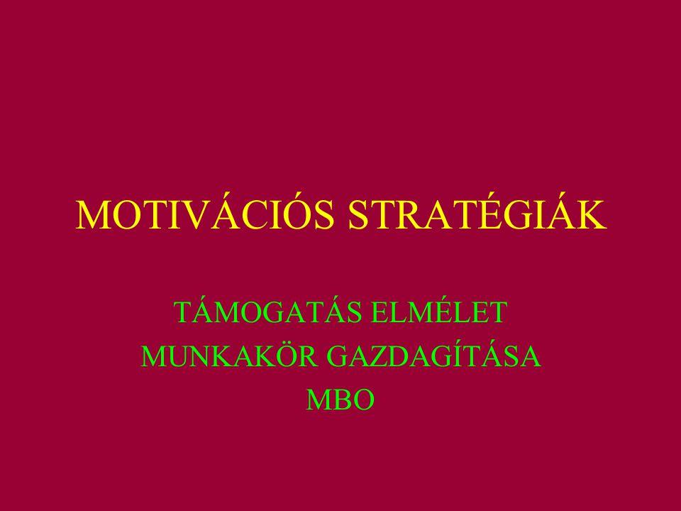 MOTIVÁCIÓS STRATÉGIÁK