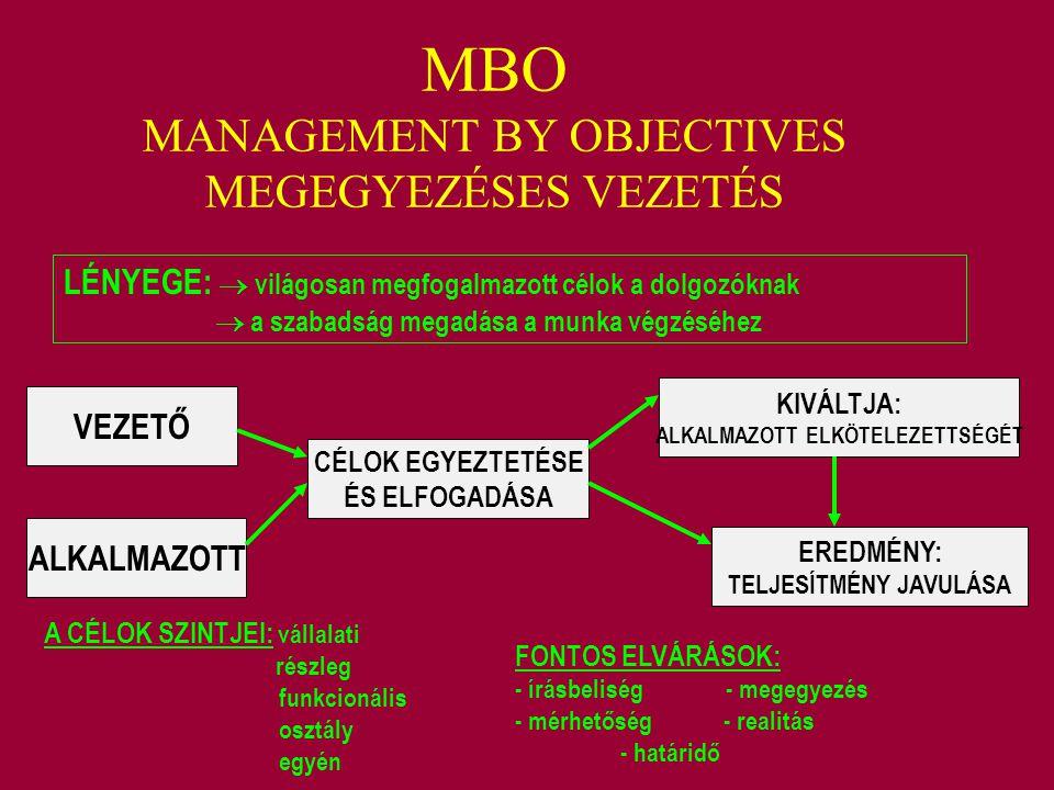 MBO MANAGEMENT BY OBJECTIVES MEGEGYEZÉSES VEZETÉS