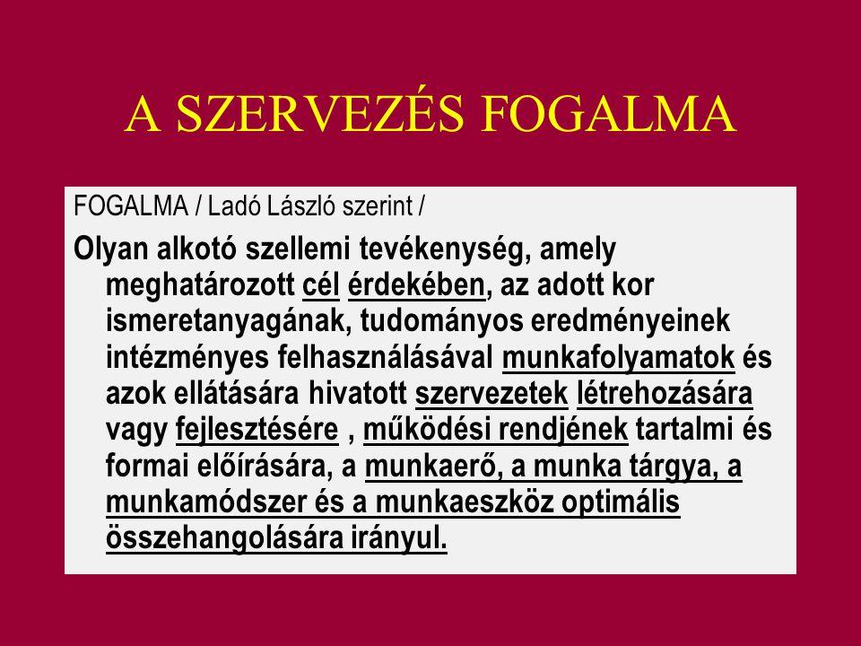 A SZERVEZÉS FOGALMA FOGALMA / Ladó László szerint /