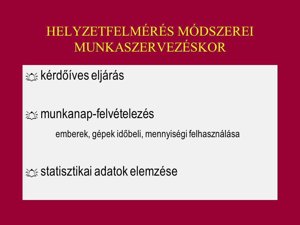 HELYZETFELMÉRÉS MÓDSZEREI MUNKASZERVEZÉSKOR