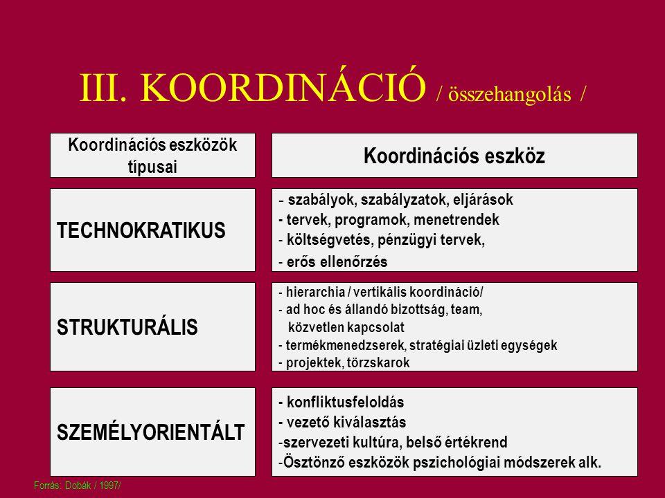 III. KOORDINÁCIÓ / összehangolás /